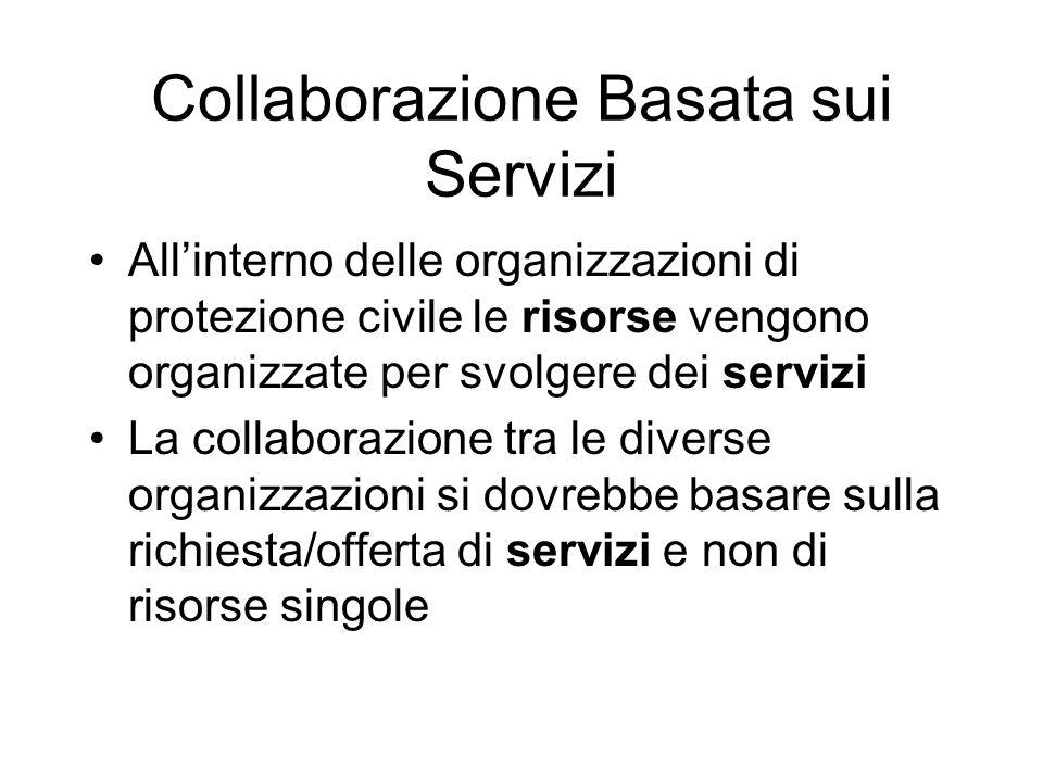 Collaborazione Basata sui Servizi All'interno delle organizzazioni di protezione civile le risorse vengono organizzate per svolgere dei servizi La collaborazione tra le diverse organizzazioni si dovrebbe basare sulla richiesta/offerta di servizi e non di risorse singole