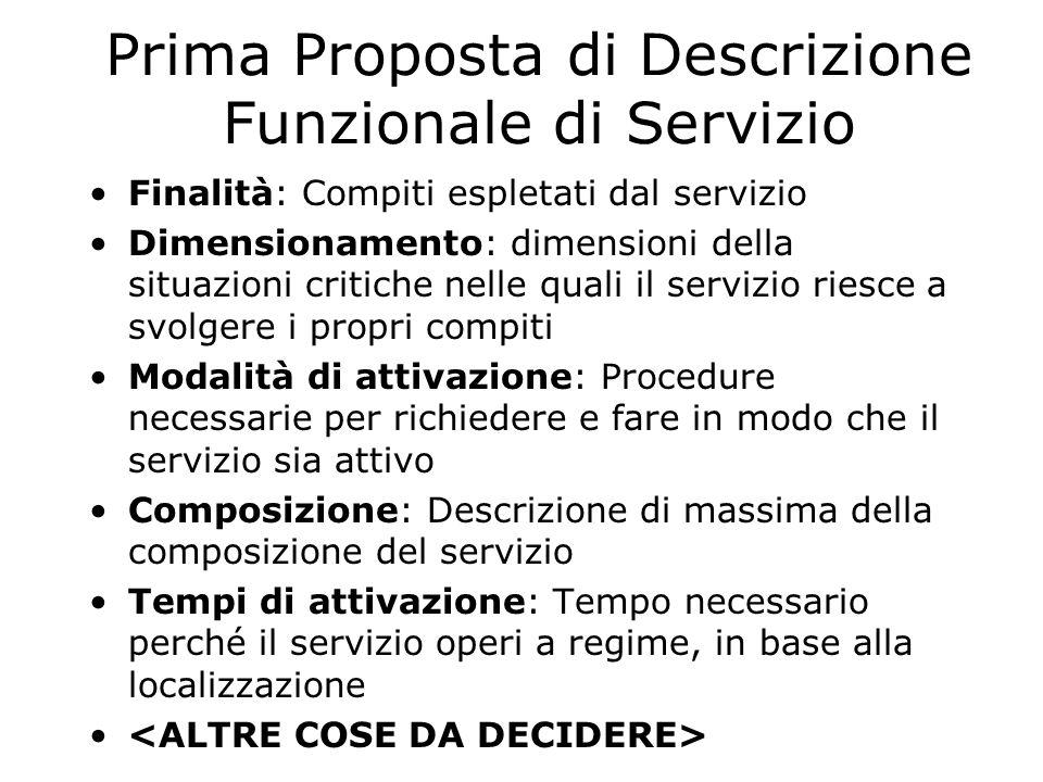 Richiesta/Offerta di Servizi Per richiedere/offrire un servizio e' necessario specificarlo adeguatamente: in modo funzionale