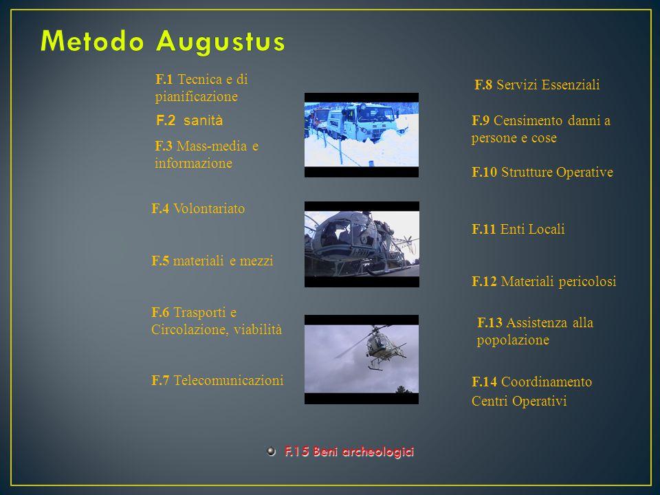 F.15 Beni archeologici F.1 Tecnica e di pianificazione F.3 Mass-media e informazione F.4 Volontariato F.5 materiali e mezzi F.6 Trasporti e Circolazio