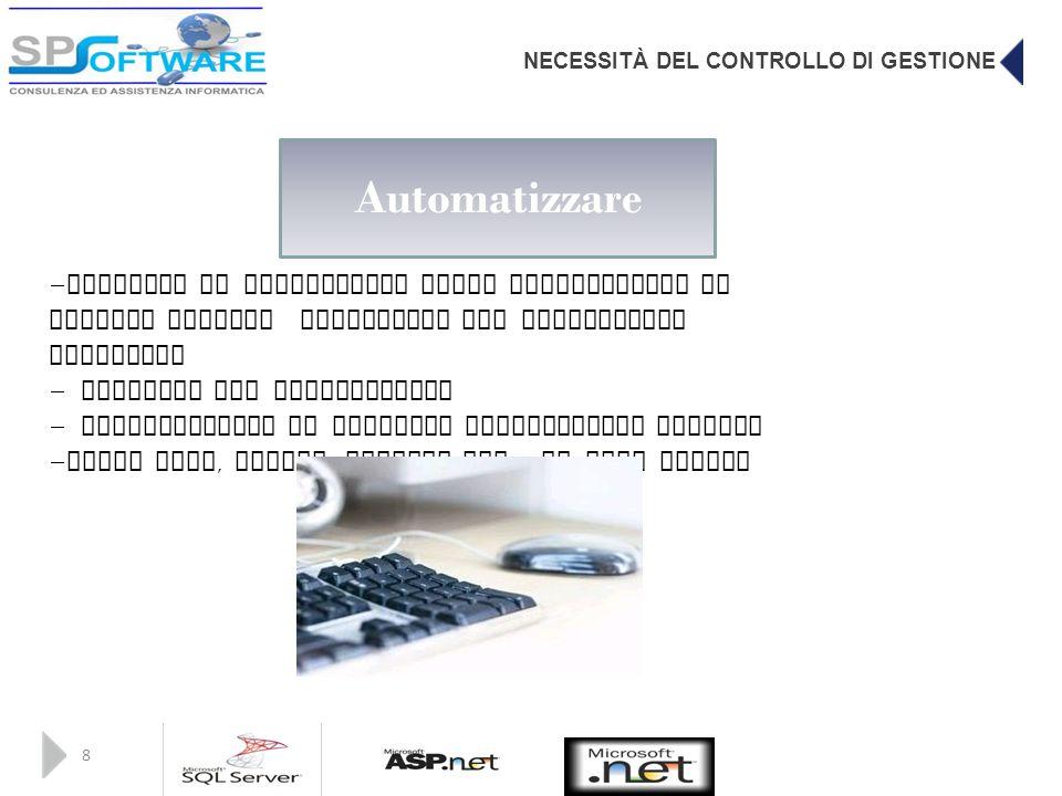NECESSITÀ DEL CONTROLLO DI GESTIONE 8 - Permette il caricamento delle informazioni da sistemi esterni eterogenei con caricamenti periodici - Gestione