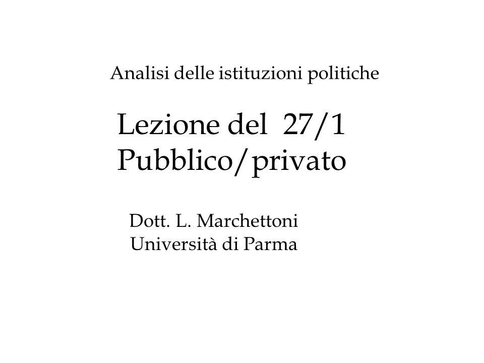 Lezione del 27/1 Pubblico/privato Analisi delle istituzioni politiche Dott.