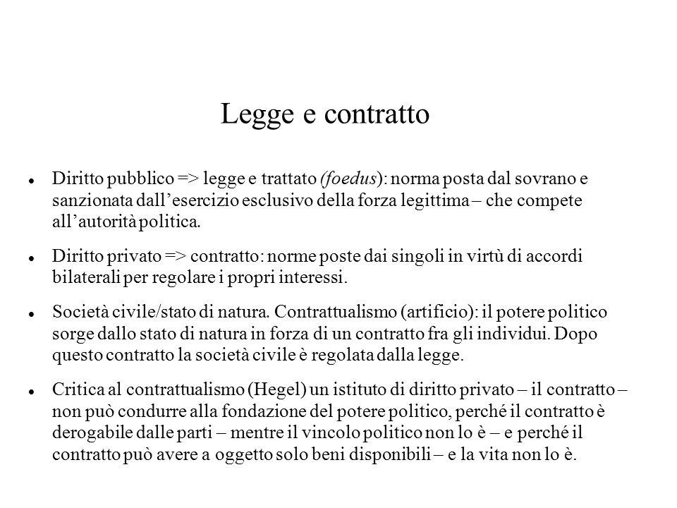 Legge e contratto Diritto pubblico => legge e trattato (foedus): norma posta dal sovrano e sanzionata dall'esercizio esclusivo della forza legittima – che compete all'autorità politica.