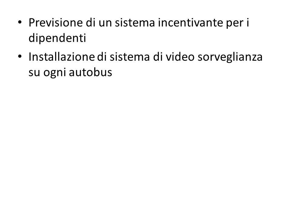 Previsione di un sistema incentivante per i dipendenti Installazione di sistema di video sorveglianza su ogni autobus