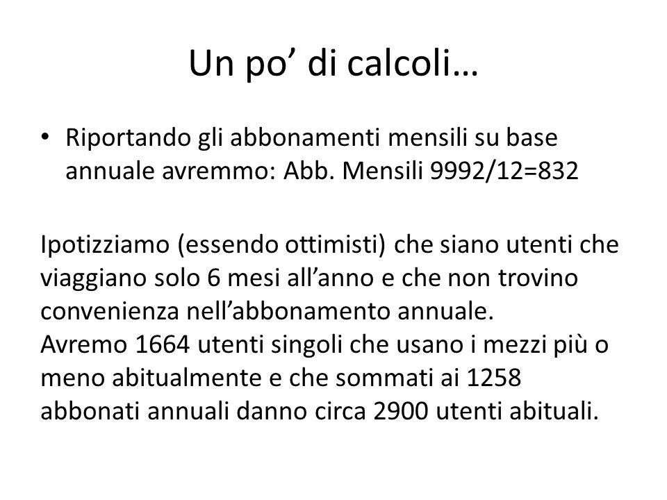 Un po' di calcoli… Riportando gli abbonamenti mensili su base annuale avremmo: Abb. Mensili 9992/12=832 Ipotizziamo (essendo ottimisti) che siano uten