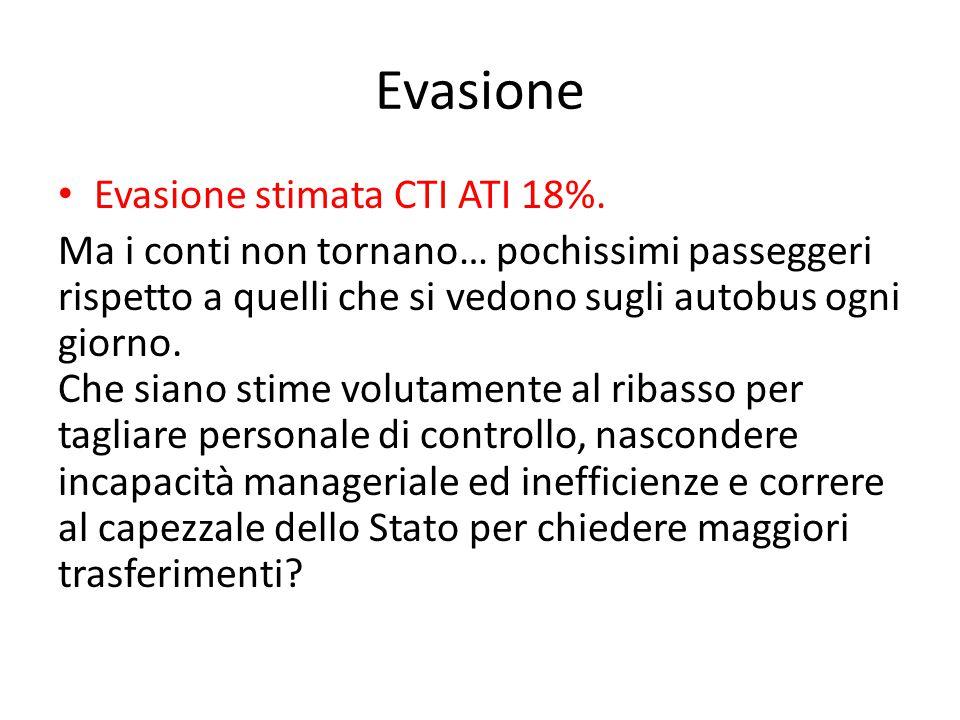 Evasione Evasione stimata CTI ATI 18%. Ma i conti non tornano… pochissimi passeggeri rispetto a quelli che si vedono sugli autobus ogni giorno. Che si