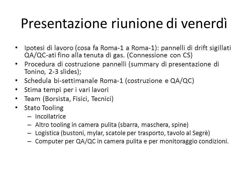Presentazione riunione di venerdì Ipotesi di lavoro (cosa fa Roma-1 a Roma-1): pannelli di drift sigillati QA/QC-ati fino alla tenuta di gas.