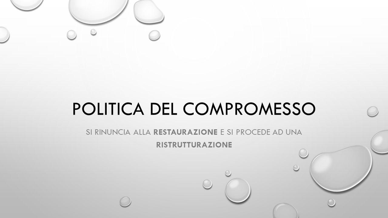 POLITICA DEL COMPROMESSO SI RINUNCIA ALLA RESTAURAZIONE E SI PROCEDE AD UNA RISTRUTTURAZIONE