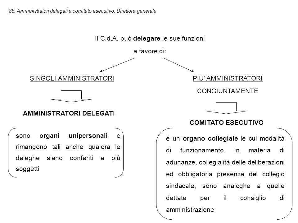 88. Amministratori delegati e comitato esecutivo.