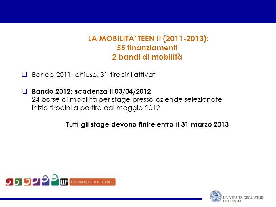 LA MOBILITA' TEEN II (2011-2013): 55 finanziamenti 2 bandi di mobilità  Bando 2011: chiuso.