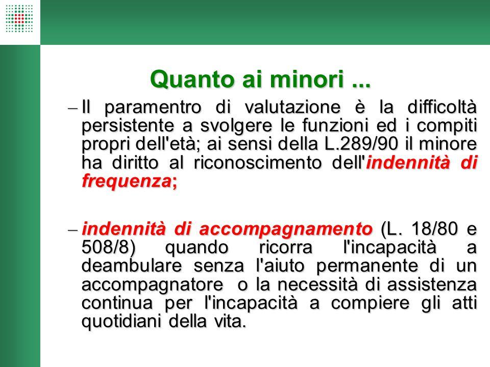 Quanto ai minori... – Il paramentro di valutazione è la difficoltà persistente a svolgere le funzioni ed i compiti propri dell'età; ai sensi della L.2