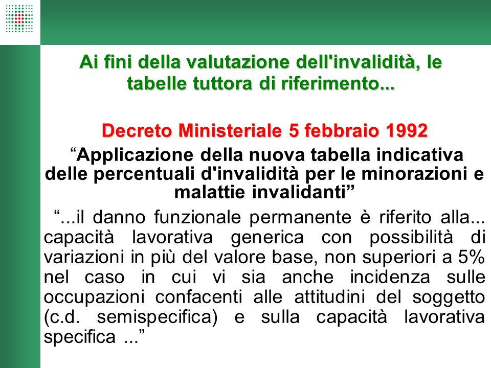 """Decreto Ministeriale 5 febbraio 1992 """"Applicazione della nuova tabella indicativa delle percentuali d'invalidità per le minorazioni e malattie invalid"""
