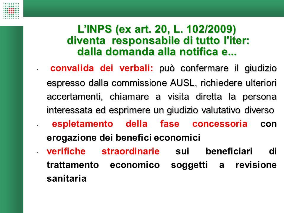L'INPS (ex art. 20, L. 102/2009) diventa responsabile di tutto l'iter: diventa responsabile di tutto l'iter: dalla domanda alla notifica e... può con