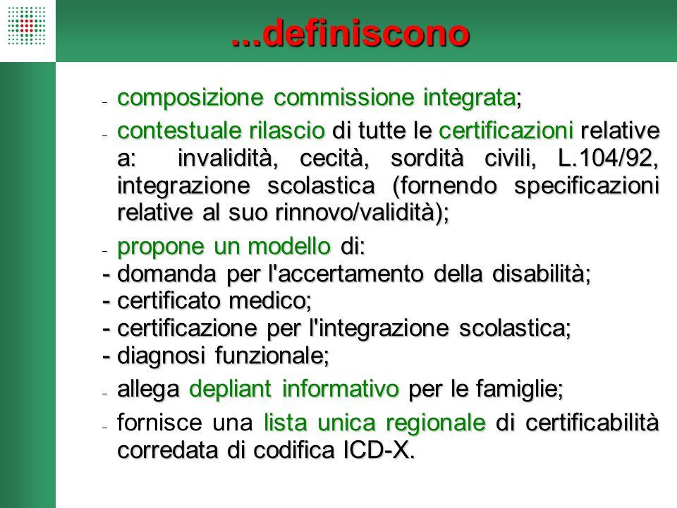 ...definiscono...definiscono – composizione commissione integrata; – contestuale rilascio di tutte le certificazioni relative a: invalidità, cecità, s