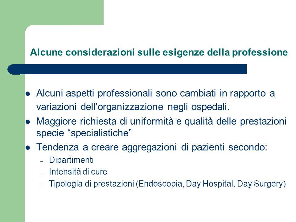 Alcune considerazioni sulle esigenze della professione Alcuni aspetti professionali sono cambiati in rapporto a variazioni dell'organizzazione negli ospedali.