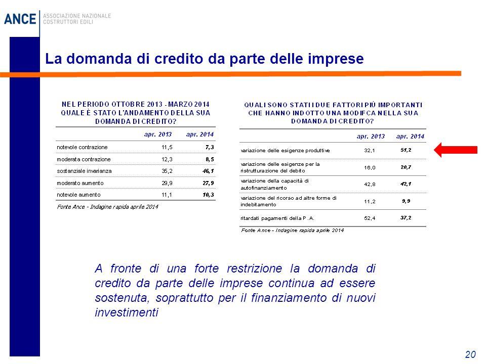 La domanda di credito da parte delle imprese 20 A fronte di una forte restrizione la domanda di credito da parte delle imprese continua ad essere sostenuta, soprattutto per il finanziamento di nuovi investimenti