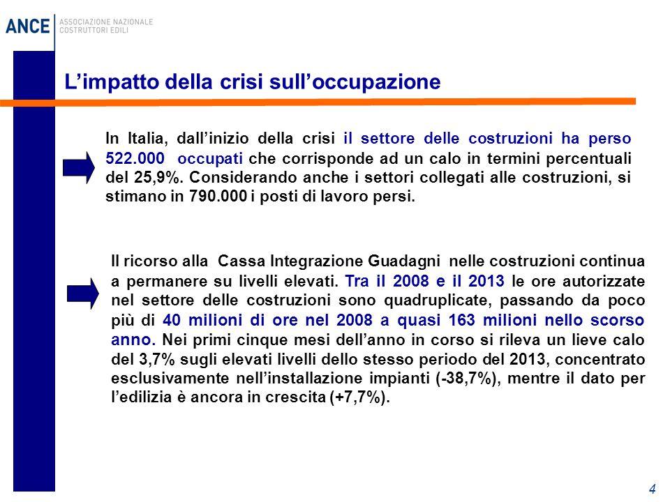 4 L'impatto della crisi sull'occupazione In Italia, dall'inizio della crisi il settore delle costruzioni ha perso 522.000 occupati che corrisponde ad
