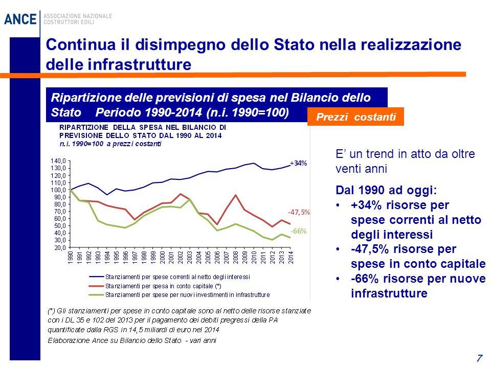Continua il disimpegno dello Stato nella realizzazione delle infrastrutture 7 Ripartizione delle previsioni di spesa nel Bilancio dello Stato Periodo 1990-2014 (n.i.