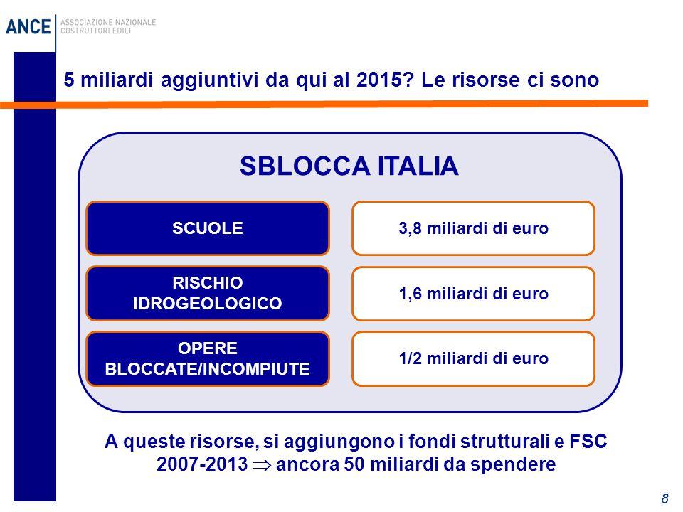 8 5 miliardi aggiuntivi da qui al 2015? Le risorse ci sono A queste risorse, si aggiungono i fondi strutturali e FSC 2007-2013  ancora 50 miliardi da