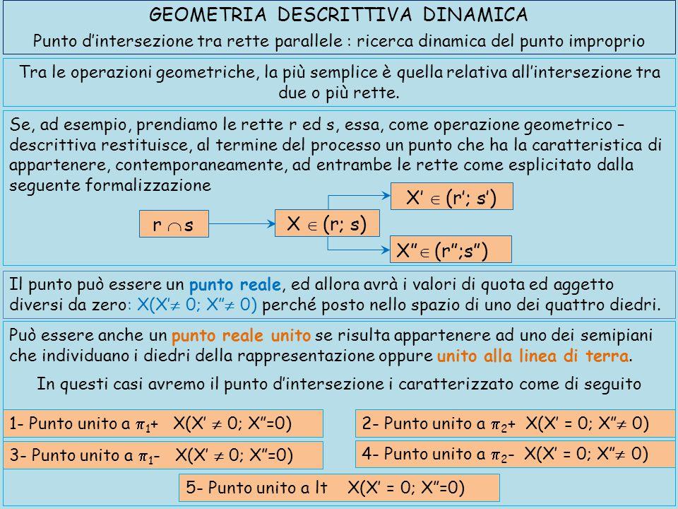 Tra le operazioni geometriche, la più semplice è quella relativa all'intersezione tra due o più rette. Se, ad esempio, prendiamo le rette r ed s, essa