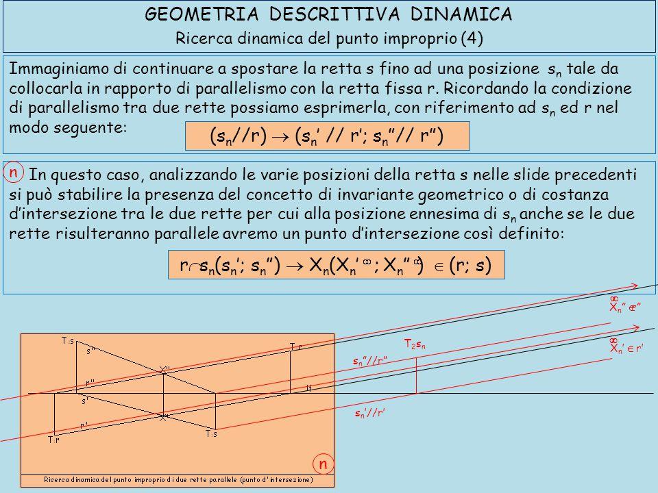 GEOMETRIA DESCRITTIVA DINAMICA Ricerca dinamica del punto improprio (5) sn sn T2snT2sn Xn Xn  Xn'Xn'  X1'X1' X1 X1 s1's1' s1 s1 T2s1T2s1 X2'X2' X2 X2 s2's2' s2 s2 T2s2T2s2 X3'X3' X3 X3 s3's3' s3 s3 T2s3T2s3 X4'X4' X4 X4 s4's4' s4 s4 T2s4T2s4 X5'X5' X5 X5 s5's5' s5 s5 T2s5T2s5 sn'sn' Il punto reale X si sposta nelle posizioni X 1, X 2, X 3, X 4, X 5, X n  fino a diventare, nella posizione ennesima, improprio quando le due rette si predisporranno in rapporto di parallelismo.