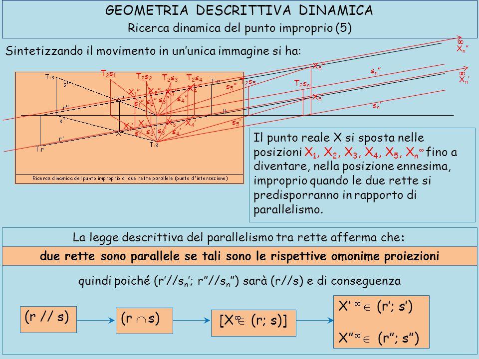 GEOMETRIA DESCRITTIVA DINAMICA Ricerca dinamica del punto improprio (6) Possiamo sintetizzare il processo di ricerca con le seguenti definizioni verbali Se due o più rette sono parallele esiste il relativo punto d'intersezione che è solo e solamente un punto improprio reciprocamente Due o più rette passanti per un punto improprio sono solo e solamente rette parallele tra esse Inoltre dedurre che Se nell'esecuzione di una rappresentazione descrittiva ci troviamo in presenza di un punto improprio sappiamo che ad esso va associata la legge geometrica del parallelismo tra rette e, reciprocamente, alla legge sul parallelismo tra rette deve essere associato il concetto di punto improprio.