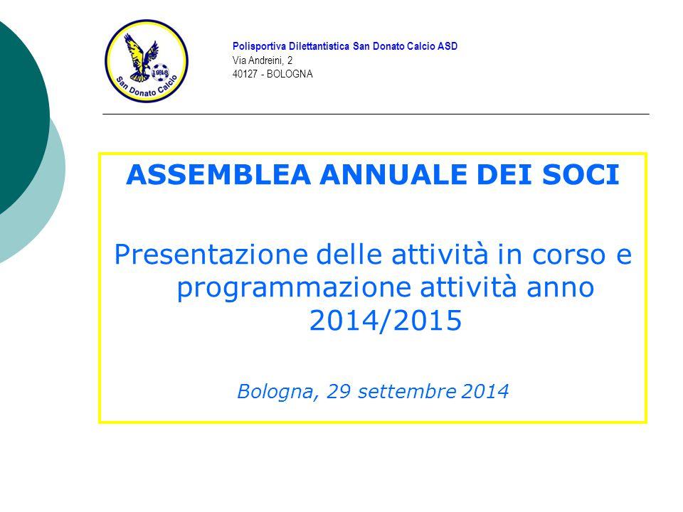 ASSEMBLEA ANNUALE DEI SOCI Presentazione delle attività in corso e programmazione attività anno 2014/2015 Bologna, 29 settembre 2014 Polisportiva Dile