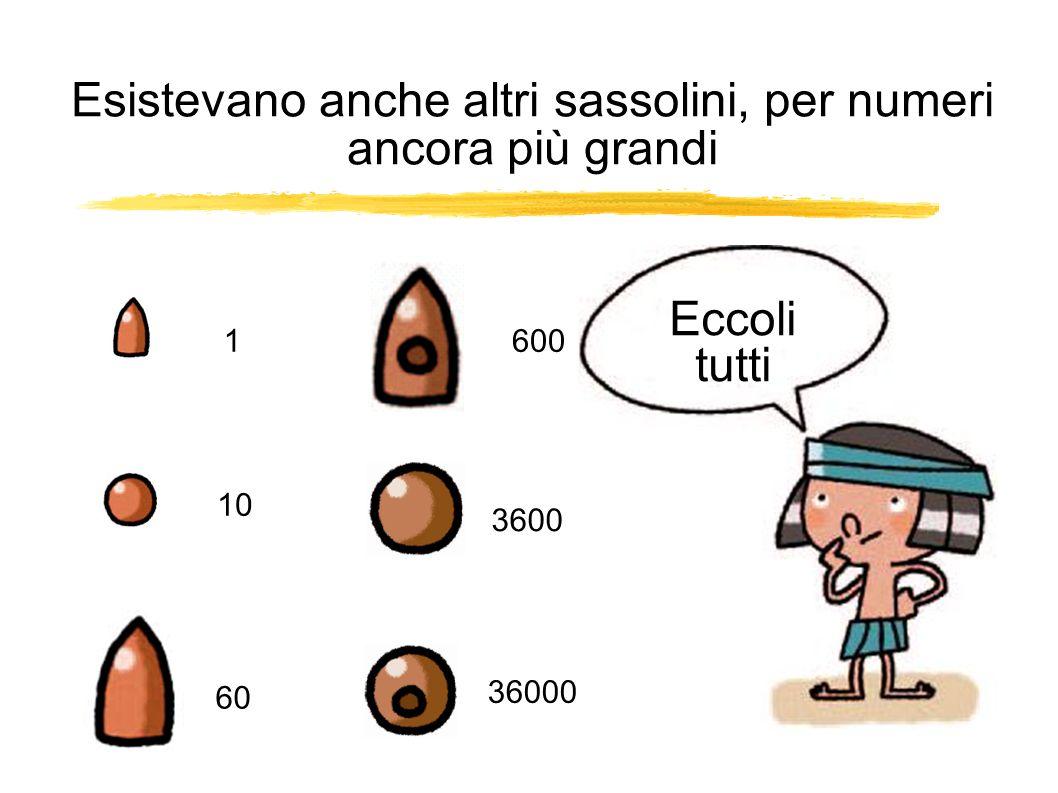 1 10 Esistevano anche altri sassolini, per numeri ancora più grandi Eccoli tutti 60 600 3600 36000