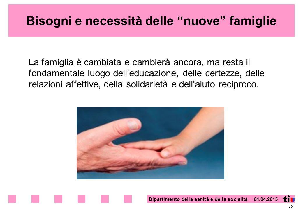"""Dipartimento della sanità e della socialità 04.04.2015 Bisogni e necessità delle """"nuove"""" famiglie La famiglia è cambiata e cambierà ancora, ma resta i"""