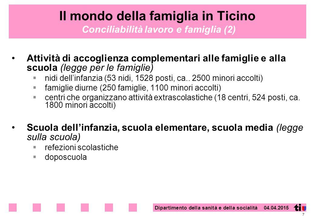 Dipartimento della sanità e della socialità 04.04.2015 Il mondo della famiglia in Ticino Conciliabilità lavoro e famiglia (2) Attività di accoglienza