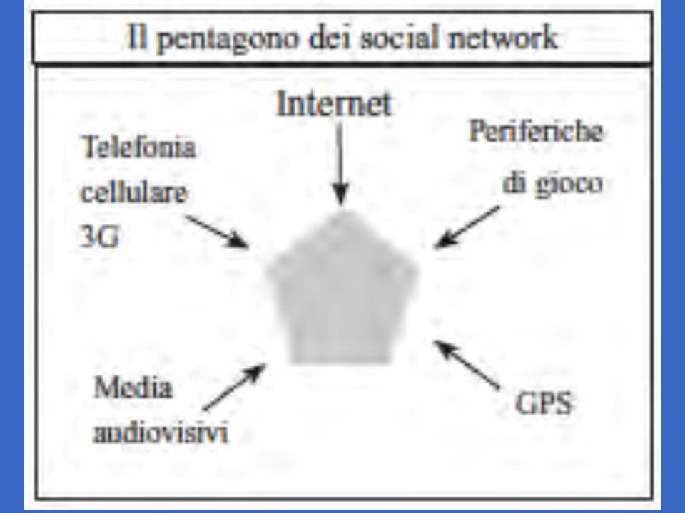 Fonte: AGCOM, Relazione annuale 2013, p. 129