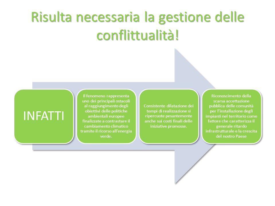 Risulta necessaria la gestione delle conflittualità.