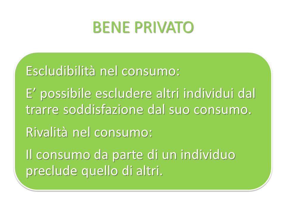 BENE PUBBLICO Non è economicamente possibile escludere i singoli dal consumo I benefici collegabili al suo consumo si estendono a tutta la comunità, indipendentemente dal contributo versato dai cittadini per usufruirne.