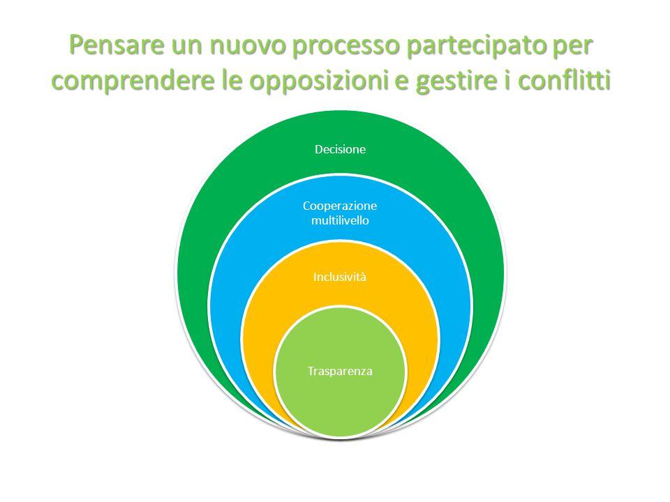 Pensare un nuovo processo partecipato per comprendere le opposizioni e gestire i conflitti