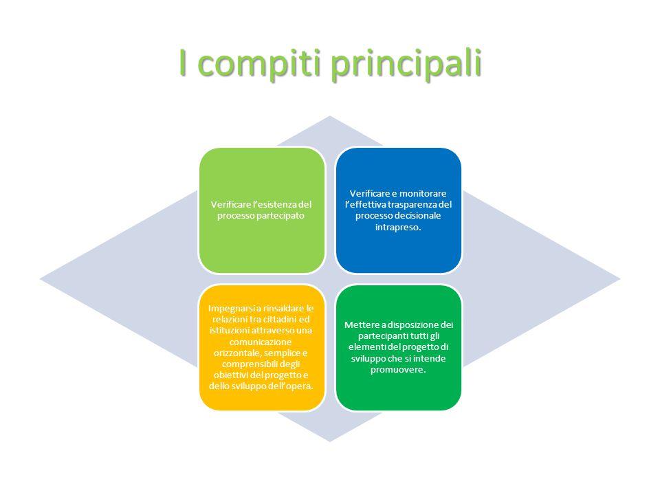 I compiti principali Verificare l'esistenza del processo partecipato Verificare e monitorare l'effettiva trasparenza del processo decisionale intrapreso.