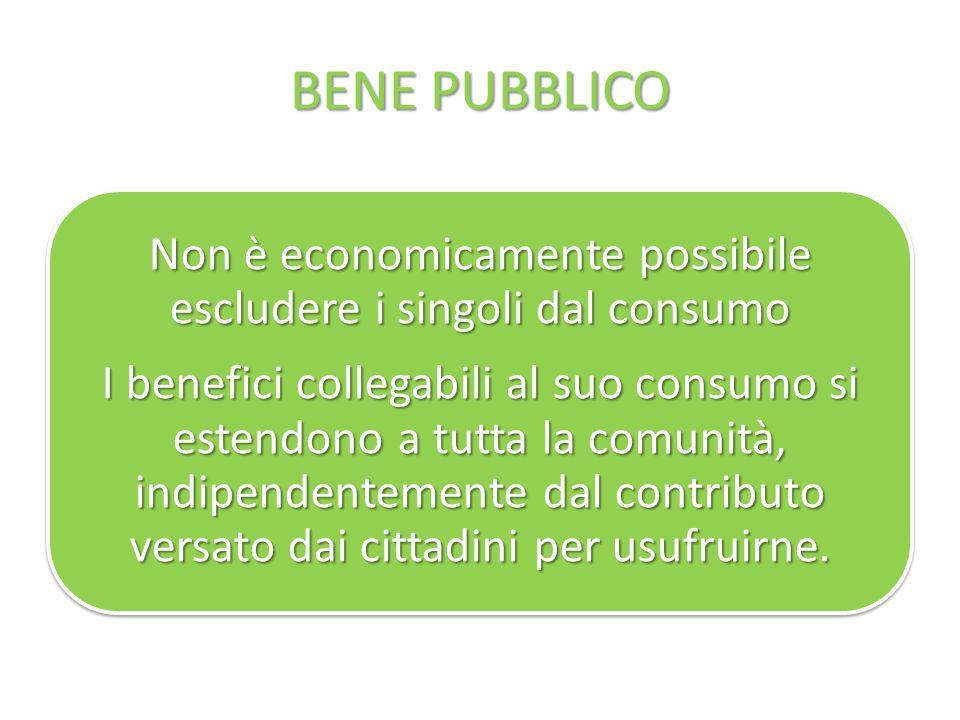 …considerazione fondamentale! Il bene pubblico è un bene, per sua natura, senza mercato.