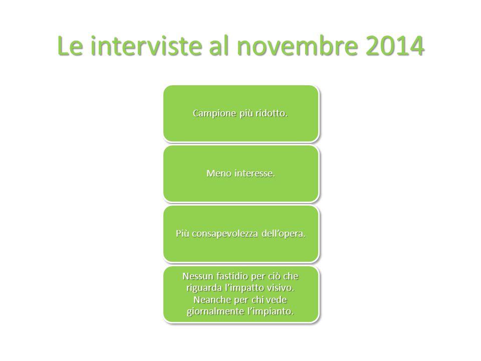 Le interviste al novembre 2014 Campione più ridotto.