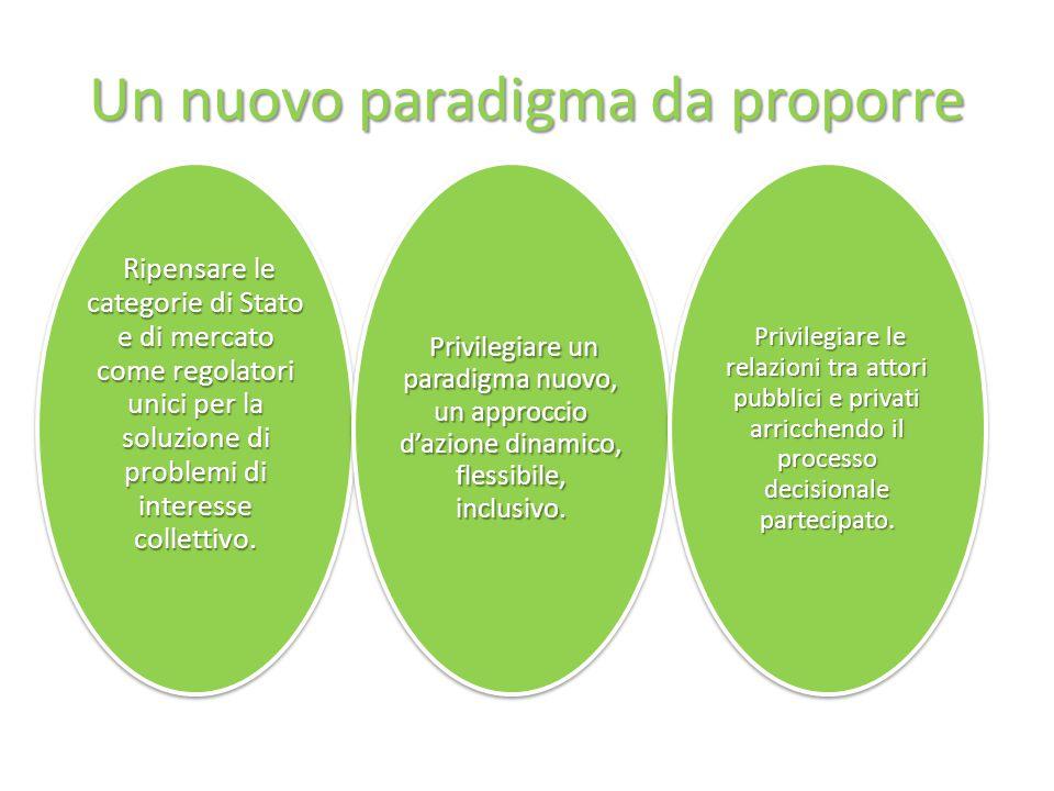 Schema unico delle esternalità legate alle FER Fonte: Bigerna, Manna, Polinori (2015)