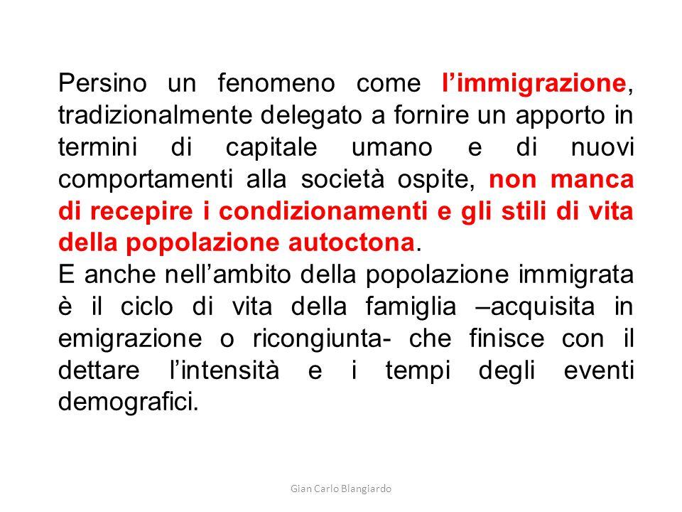 Gian Carlo Blangiardo Persino un fenomeno come l'immigrazione, tradizionalmente delegato a fornire un apporto in termini di capitale umano e di nuovi comportamenti alla società ospite, non manca di recepire i condizionamenti e gli stili di vita della popolazione autoctona.