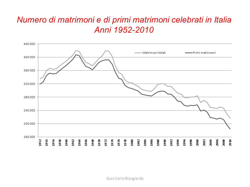 Gian Carlo Blangiardo Numero di matrimoni e di primi matrimoni celebrati in Italia Anni 1952-2010