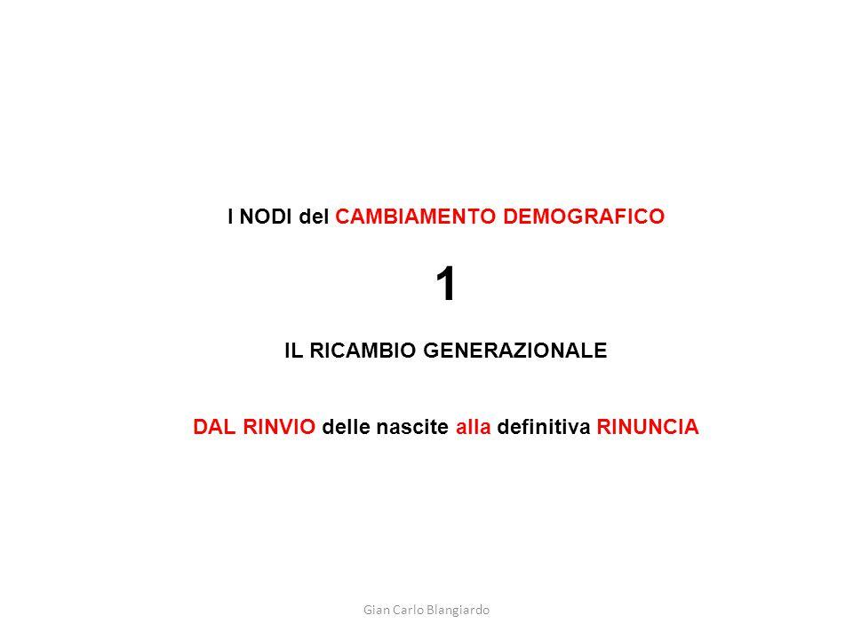 Gian Carlo Blangiardo I NODI del CAMBIAMENTO DEMOGRAFICO 1 IL RICAMBIO GENERAZIONALE DAL RINVIO delle nascite alla definitiva RINUNCIA