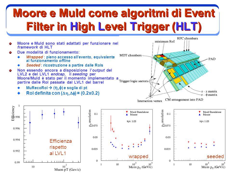 2 Moore e MuId sono stati adattati per funzionare nel framework di HLT Due modalità di funzionamento: Wrapped : pieno accesso all'evento, equivalente al funzionamento offline Seeded : ricostruzione a partire dalle RoIs Non essendo ancora a disposizione l'output del LVL2 e del LVL1 endcap, il seeding per Moore/MuId è stato per il momento implementato a partire dalle RoI passate dal LVL1 del barrel MuRecoRoI  (  ) e soglia di pt RoI definita con (  ) = (0.2x0.2) Efficienza rispetto al LVL1 wrappedseeded Moore e MuId come algoritmi di Event Filter in High Level Trigger (HLT)