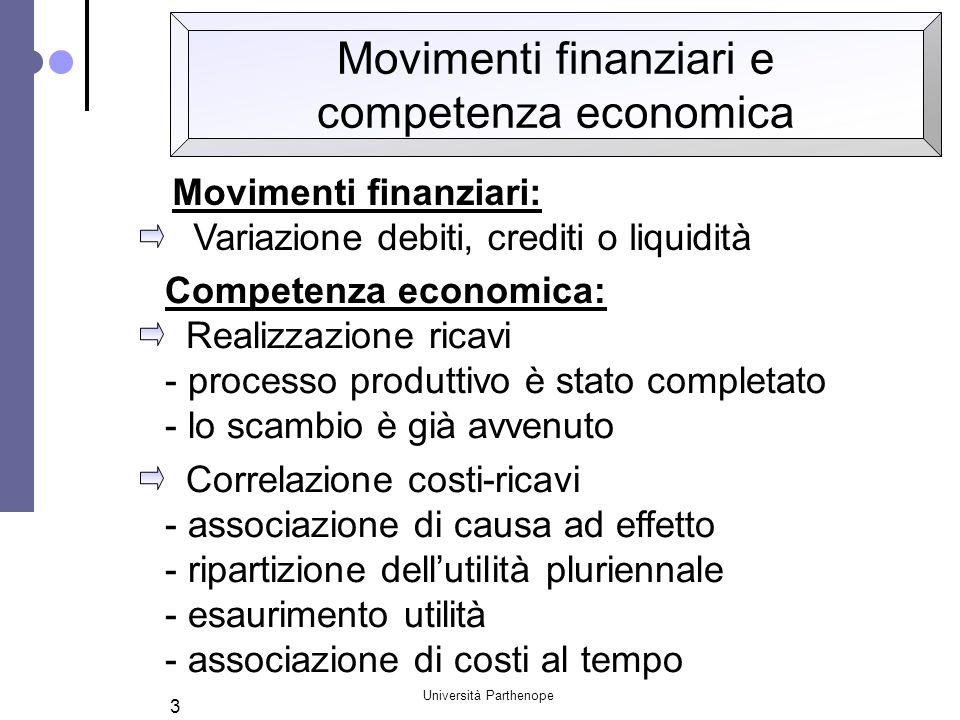 Università Parthenope 3 Movimenti finanziari e competenza economica Movimenti finanziari: Variazione debiti, crediti o liquidità Competenza economica: