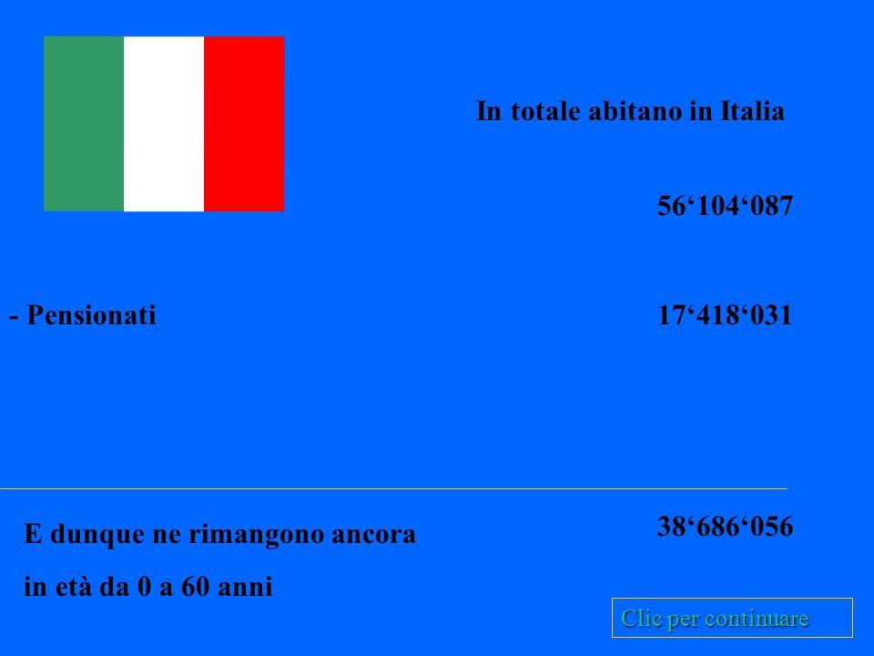 56'104'087 In totale abitano in Italia - Pensionati17'418'031 E dunque ne rimangono ancora in età da 0 a 60 anni 38'686'056 Clic per continuare