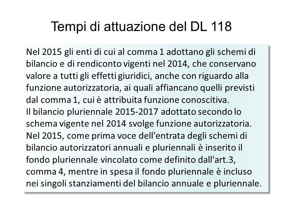 Tempi di attuazione del DL 118 Nel 2015 gli enti di cui al comma 1 adottano gli schemi di bilancio e di rendiconto vigenti nel 2014, che conservano valore a tutti gli effetti giuridici, anche con riguardo alla funzione autorizzatoria, ai quali affiancano quelli previsti dal comma 1, cui è attribuita funzione conoscitiva.