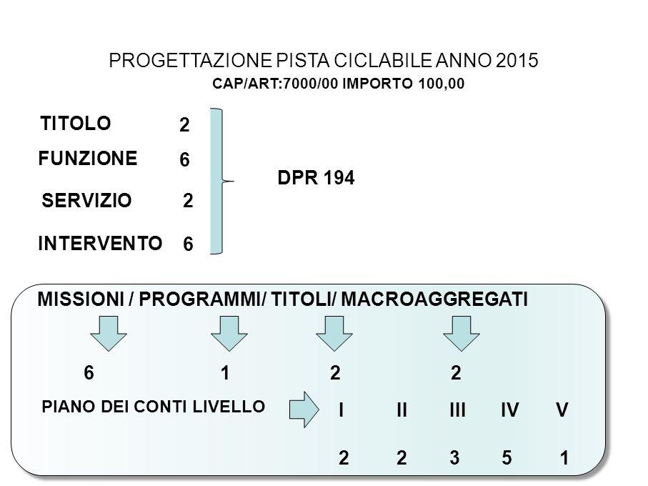 PROGETTAZIONE PISTA CICLABILE ANNO 2015 TITOLO 2 FUNZIONE 6 SERVIZIO2 INTERVENTO 6 DPR 194 MISSIONI / PROGRAMMI/ TITOLI/ MACROAGGREGATI 6 1 2 2 I II III IV V PIANO DEI CONTI LIVELLO 2 2 3 5 1 CAP/ART:7000/00 IMPORTO 100,00
