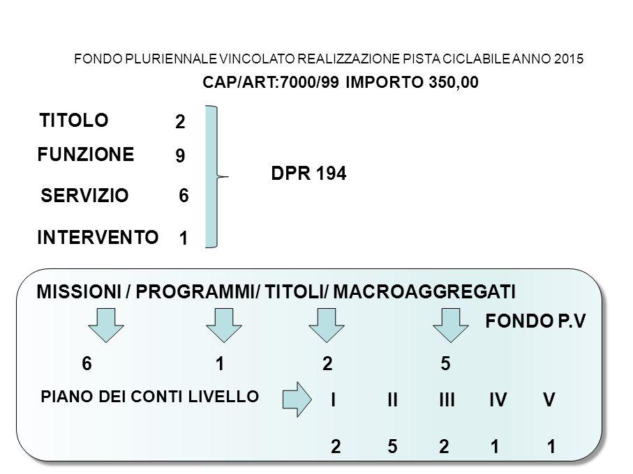 FONDO PLURIENNALE VINCOLATO REALIZZAZIONE PISTA CICLABILE ANNO 2015 TITOLO 2 FUNZIONE 9 SERVIZIO6 INTERVENTO 1 DPR 194 MISSIONI / PROGRAMMI/ TITOLI/ MACROAGGREGATI 6 1 2 5 I II III IV V PIANO DEI CONTI LIVELLO 2 5 2 1 1 CAP/ART:7000/99 IMPORTO 350,00 FONDO P.V
