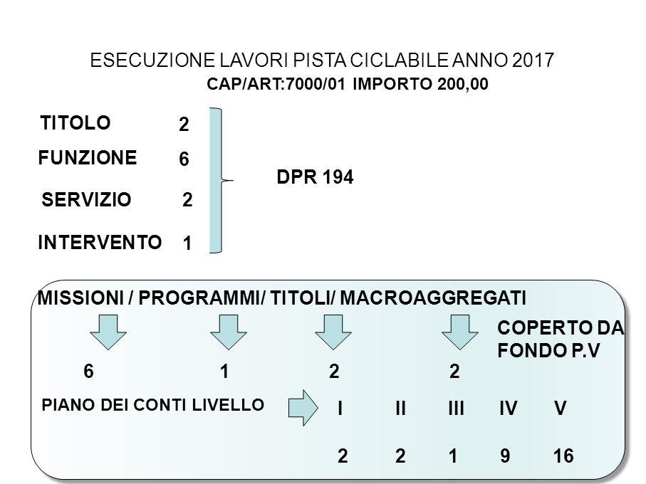 ESECUZIONE LAVORI PISTA CICLABILE ANNO 2017 TITOLO 2 FUNZIONE 6 SERVIZIO2 INTERVENTO 1 DPR 194 MISSIONI / PROGRAMMI/ TITOLI/ MACROAGGREGATI 6 1 2 2 I II III IV V PIANO DEI CONTI LIVELLO 2 2 1 9 16 CAP/ART:7000/01 IMPORTO 200,00 COPERTO DA FONDO P.V