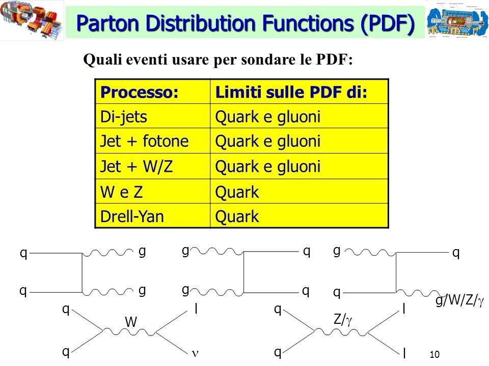 10 Parton Distribution Functions (PDF) Quali eventi usare per sondare le PDF: Processo:Limiti sulle PDF di: Di-jetsQuark e gluoni Jet + fotoneQuark e gluoni Jet + W/ZQuark e gluoni W e ZQuark Drell-YanQuark q q q q q q q q W l q q g g g g g g/W/Z/  Z/  l l