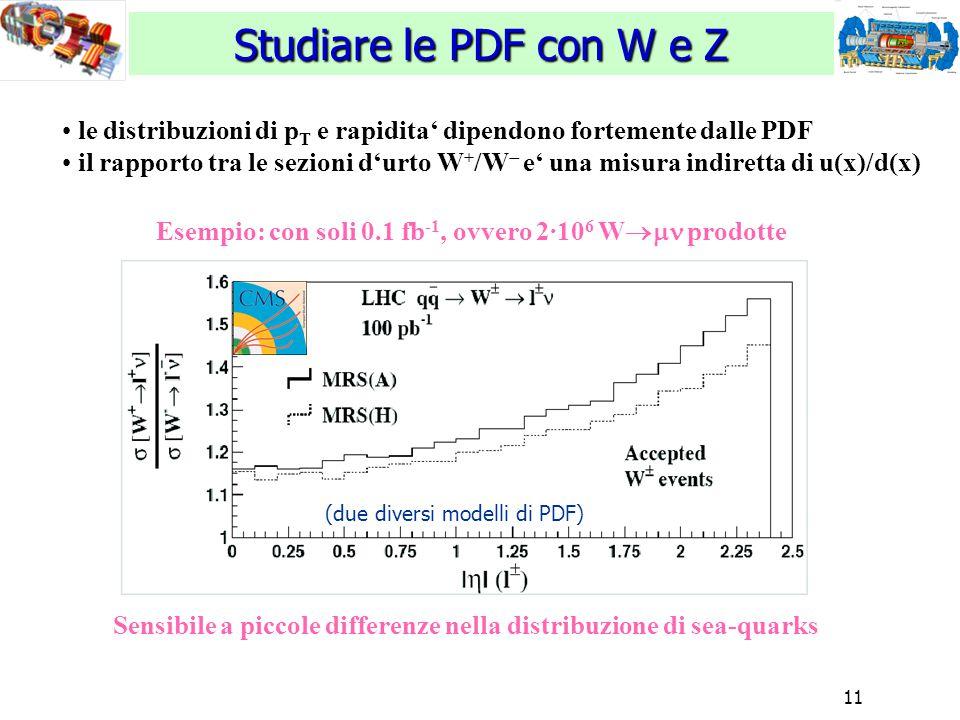 11 Studiare le PDF con W e Z le distribuzioni di p T e rapidita' dipendono fortemente dalle PDF il rapporto tra le sezioni d'urto W + /W  e' una misura indiretta di u(x)/d(x) Esempio: con soli 0.1 fb -1, ovvero 2·10 6 W  prodotte Sensibile a piccole differenze nella distribuzione di sea-quarks (due diversi modelli di PDF)