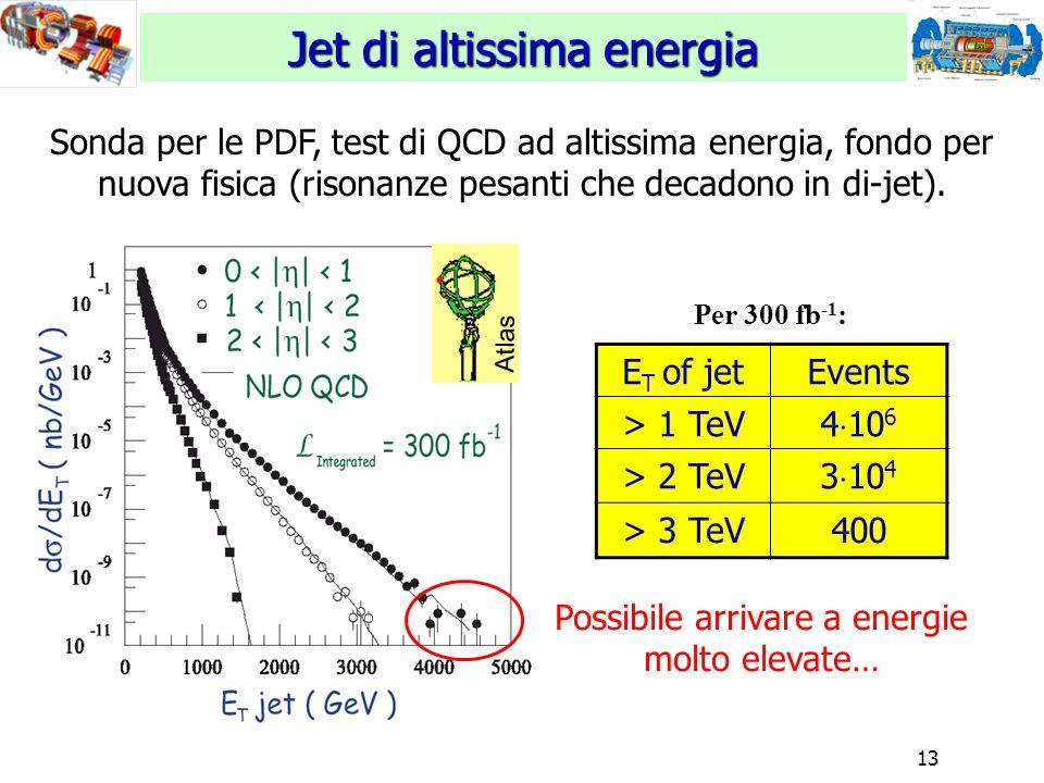 13 Jet di altissima energia Sonda per le PDF, test di QCD ad altissima energia, fondo per nuova fisica (risonanze pesanti che decadono in di-jet). Atl